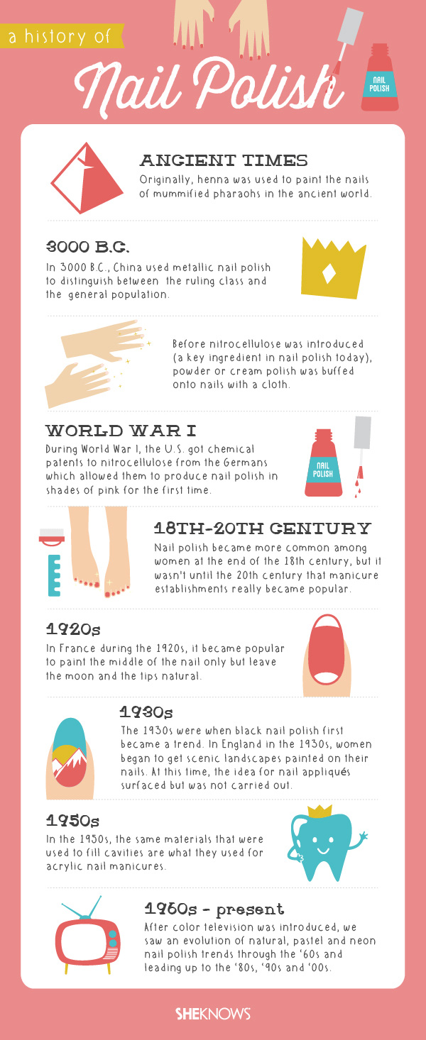 history-of-nail-polish-infographic-sheknows